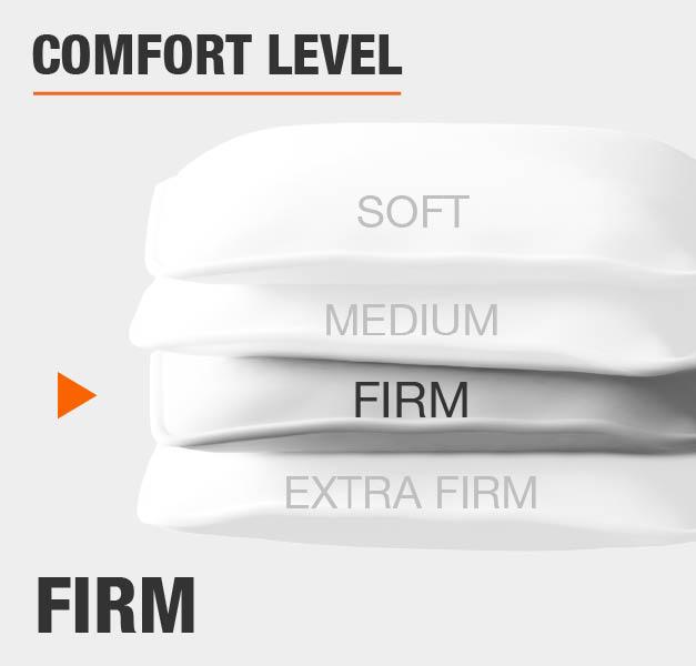 Comfort Level Firm
