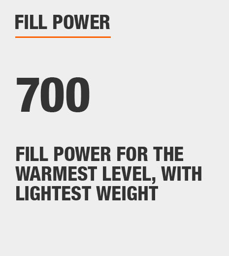 Fill Power
