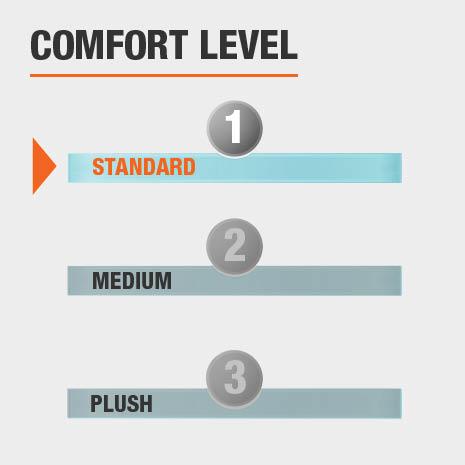 Comfort Level Standard