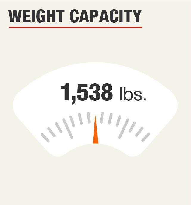 Weight Capacity 1538 lbs.