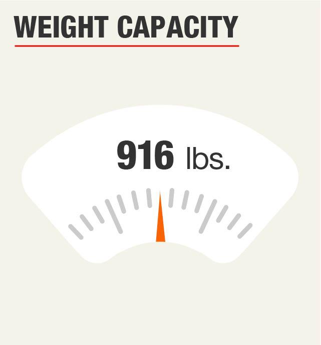 Weight Capacity 916 lbs.