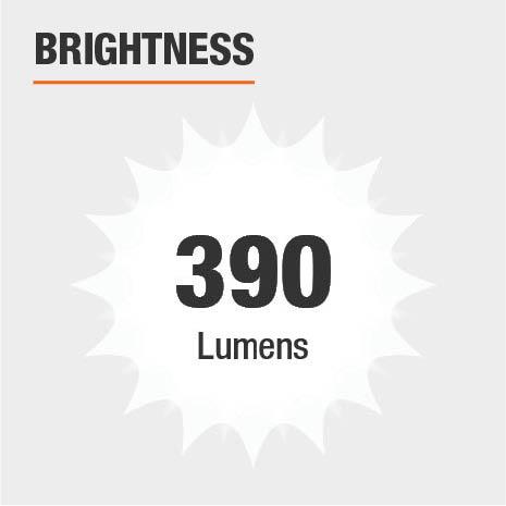 This light's brightness is 390 Lumens.