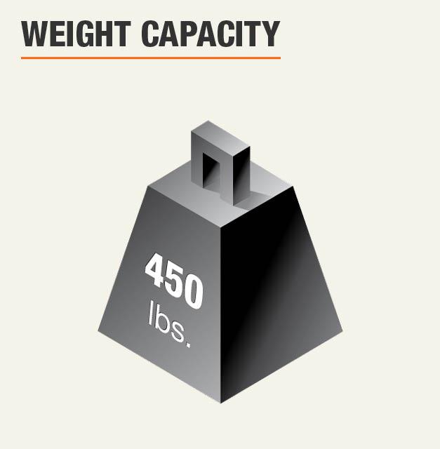 Weight Capacity 450 lbs.