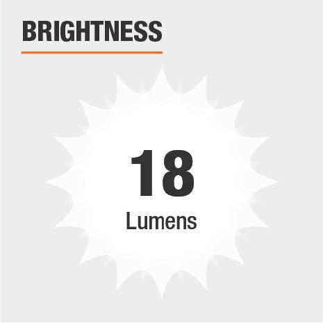 This light's brightness is 18 Lumens.