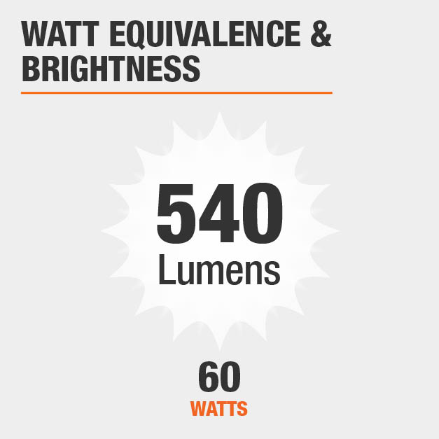 Watt equivalence and Lumen brightness