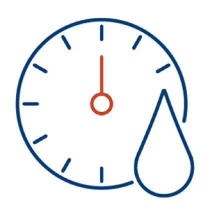 An icon of a clock with a drop of water superimposed in the corner, demonstrating the 60 minute wash cycle