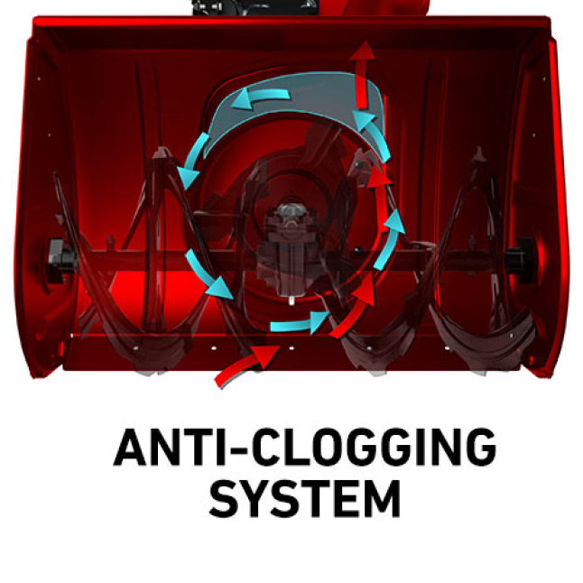 image showing anti-clogging system