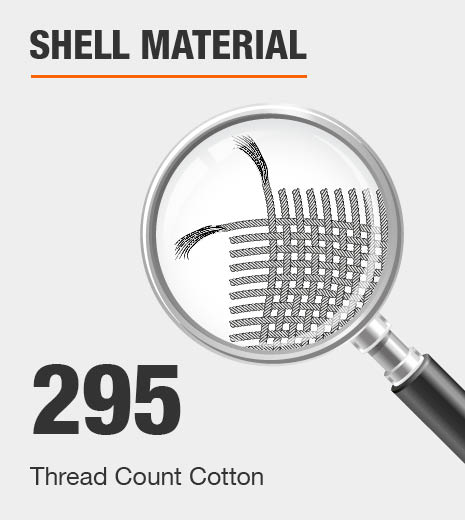Shell Material