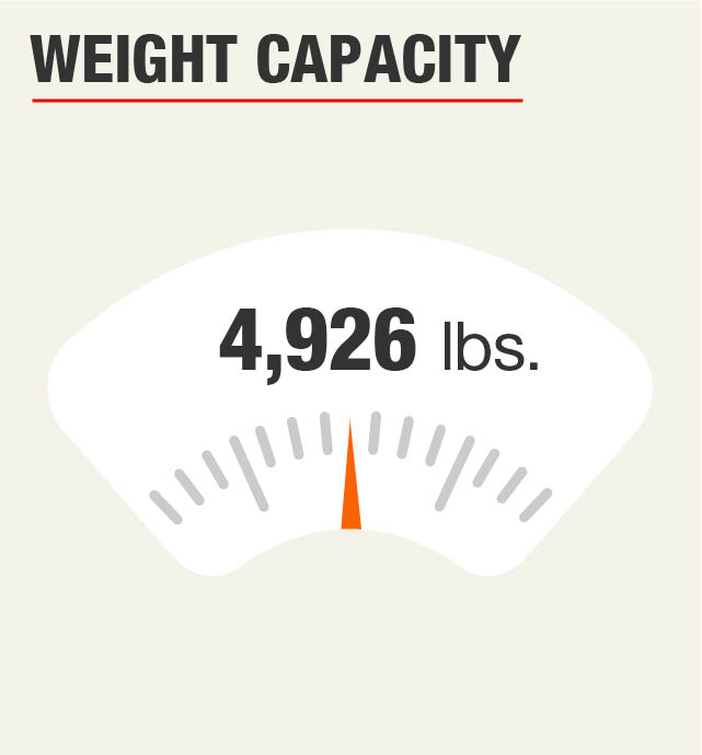 Weight Capacity 4926 lbs.