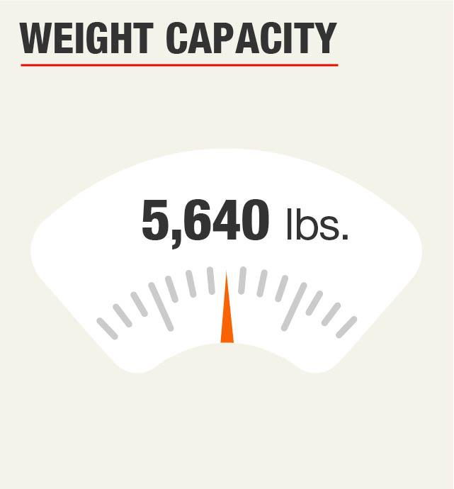 Weight Capacity 5640 lbs.