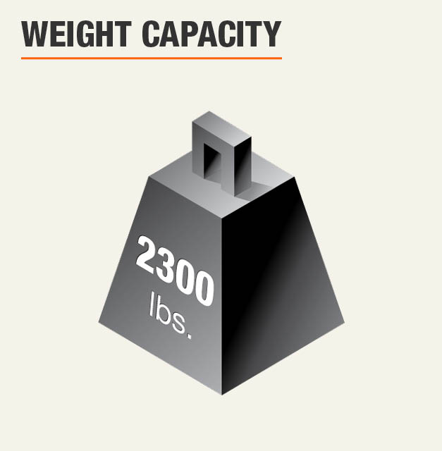 Weight Capacity 2300 lbs.
