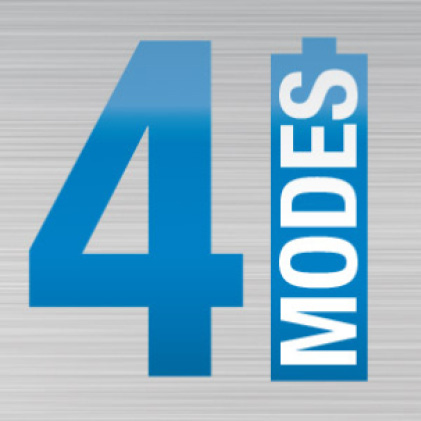 4 modes include: 15 min, 30 min, 1 hr. and 2 hr.