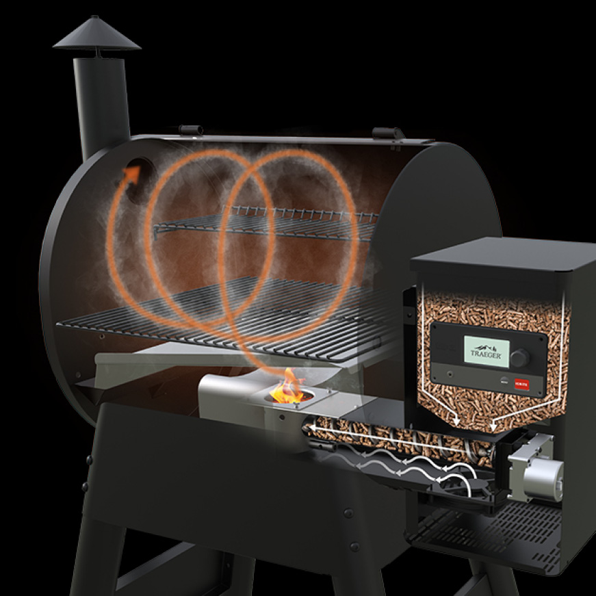 Traeger Grills - How it Works