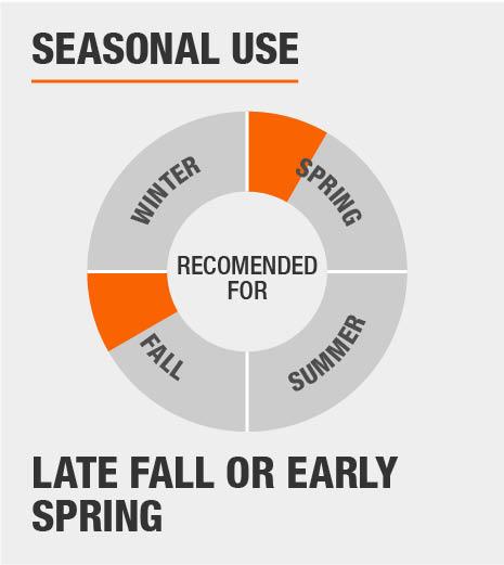 Seasonal Use