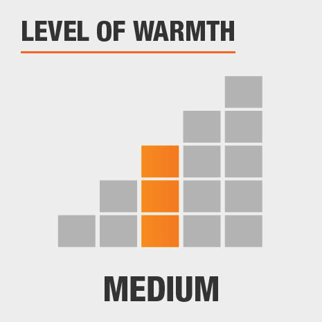 Medium Warmth