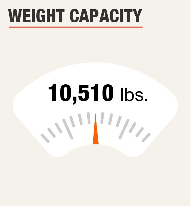 Weight Capacity 10510 lbs.