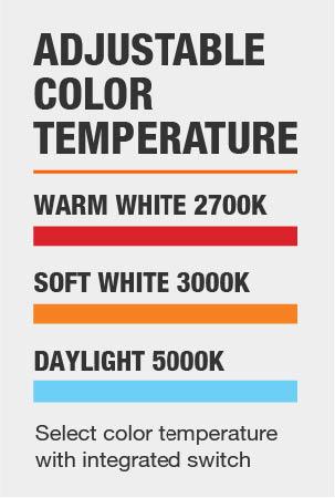Adjustable color temperature