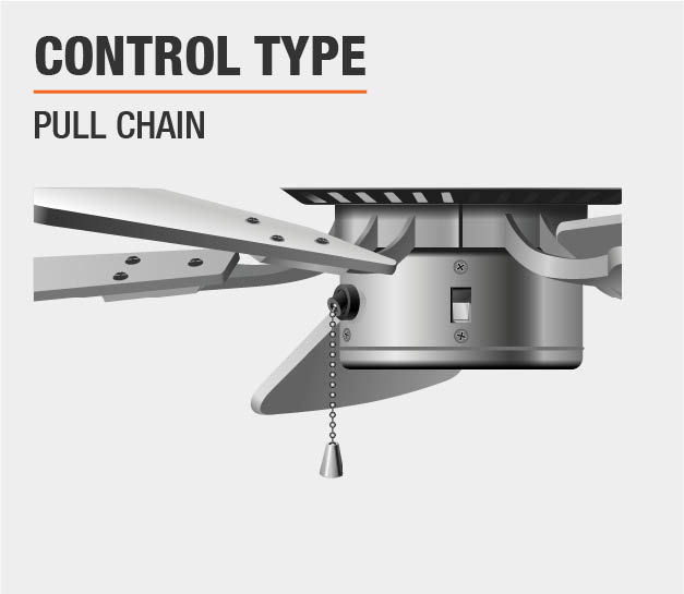 Ceiling fan with pull chain