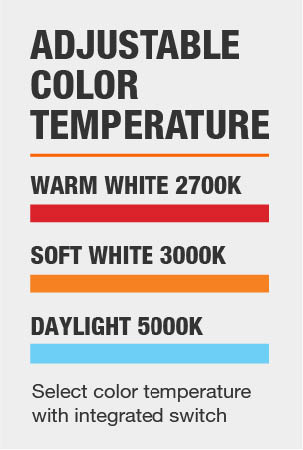 Adjustable color temperature
