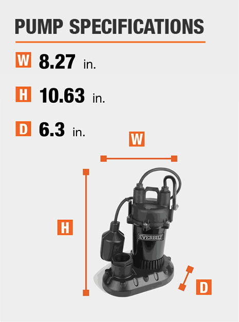 This pumps dimensions are 6.3 in. Depth x 10.63 in. Height x 8.27 in. Width.