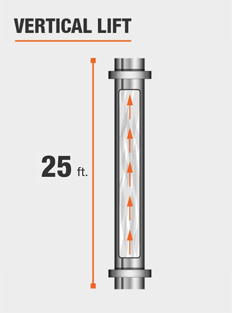 This pump has a vertical lift of 25 feet.