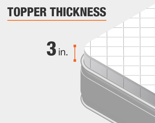 Topper Thickness