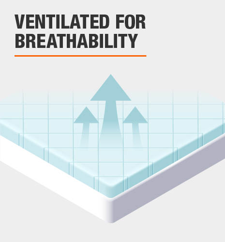 Ventilated For Breathability