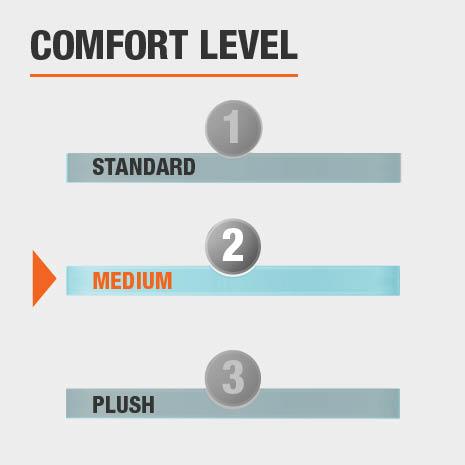 Comfort Level Medium