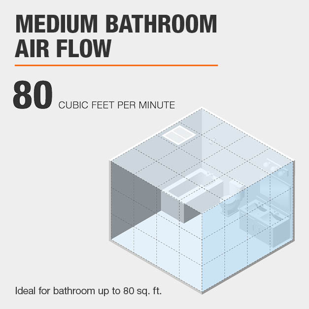 The air flow of this bath fan is between 80 and 99 cubic feet per minute at 80 CFM.
