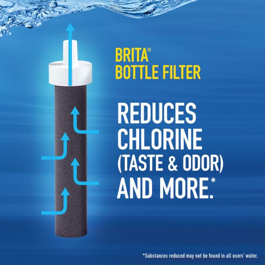 Brita Bottle Filter reduces chlorine (taste & odor).