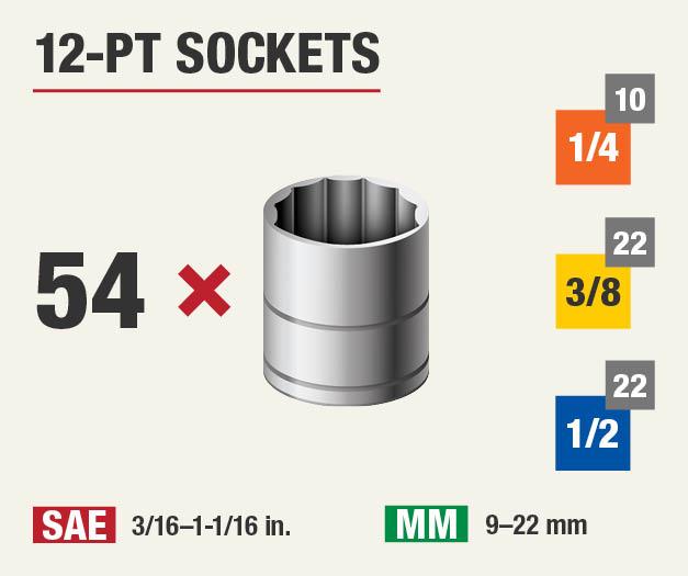 Set includes 54 twelve point sockets