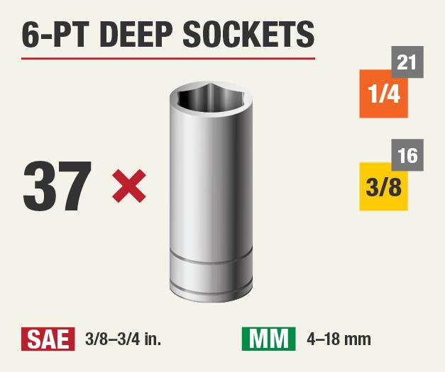 Set includes 37 six point deep sockets