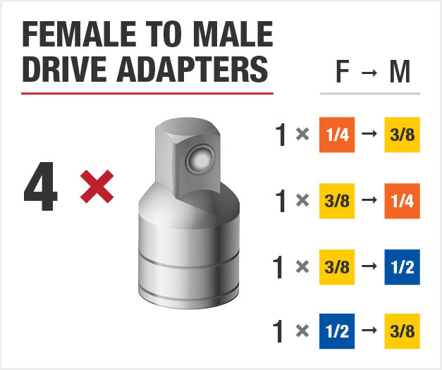Set includes four female to male drive adapters.