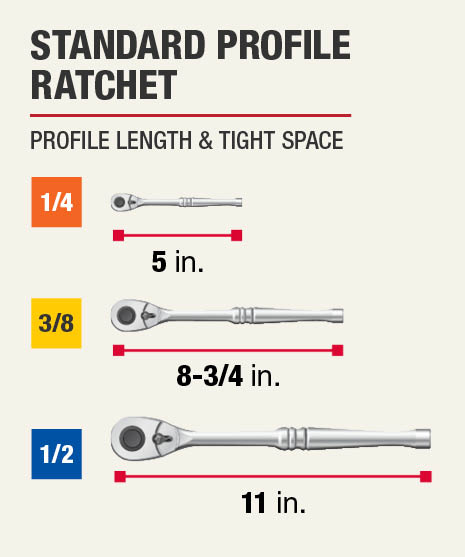 This set includes three standard profile ratchets.