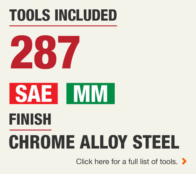 There are 287 tools included in this set, featuring Standard and Metric Measurements with a Chrome Alloy Steel Finish