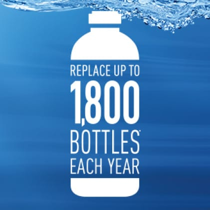 Save money and replace 1800 plastic water bottles.