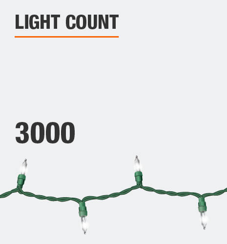 Light count is 3000