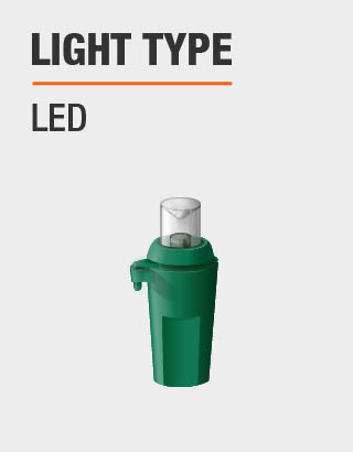 The light type is LED