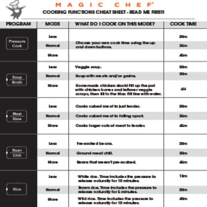 Cooking Functions Cheat Sheet has information on the preset buttons