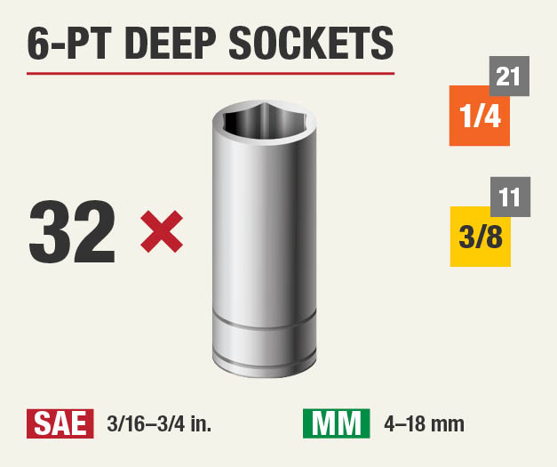 Set includes 32 six point deep sockets