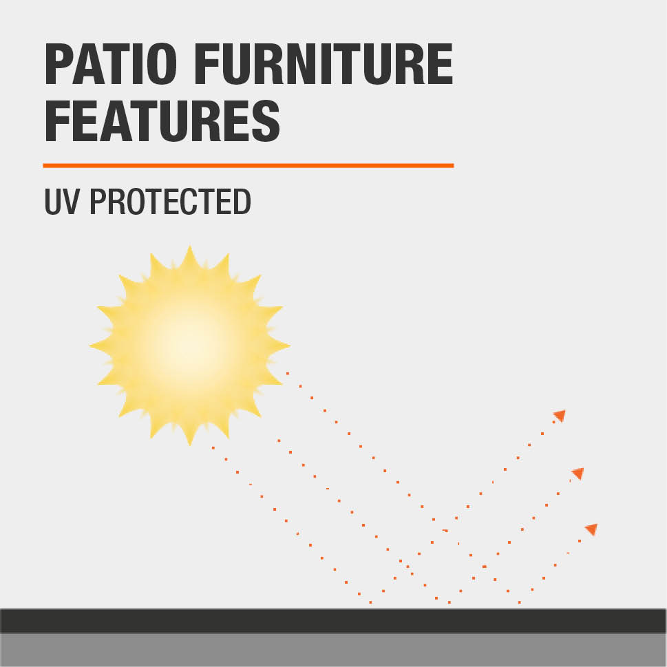 Patio Furniture Features  UV protected