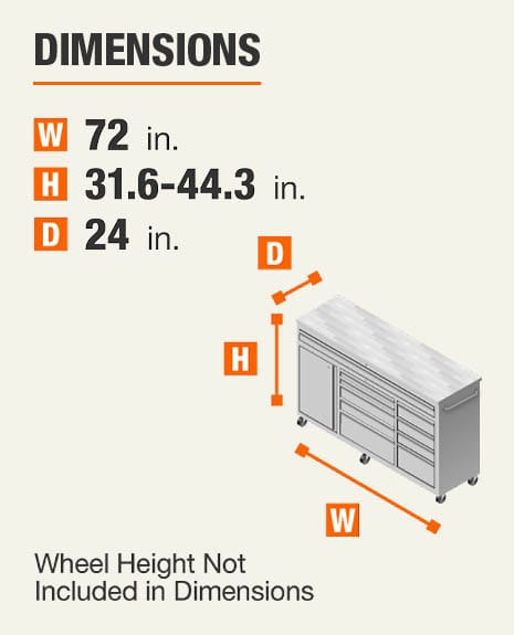 Dimensions 72 inches wide, 31.6-44.3 inches high, 24 inches deep. Wheel height not included In dimensions.