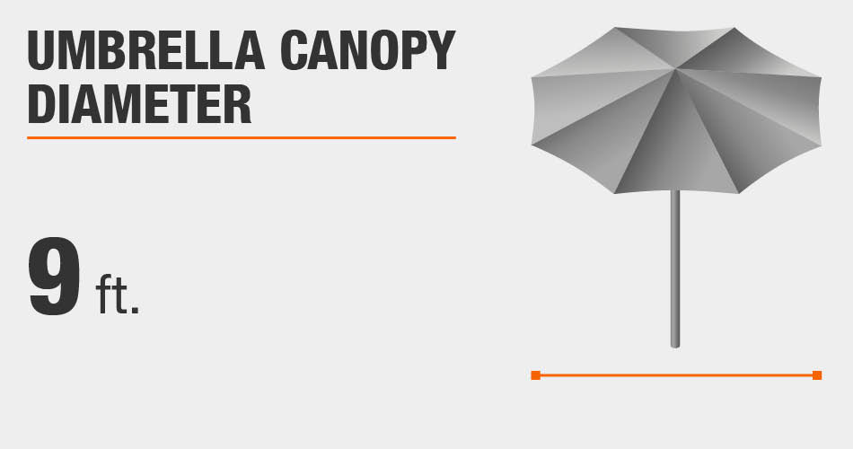 Umbrella Canopy Diameter