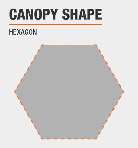 Canopy Shape