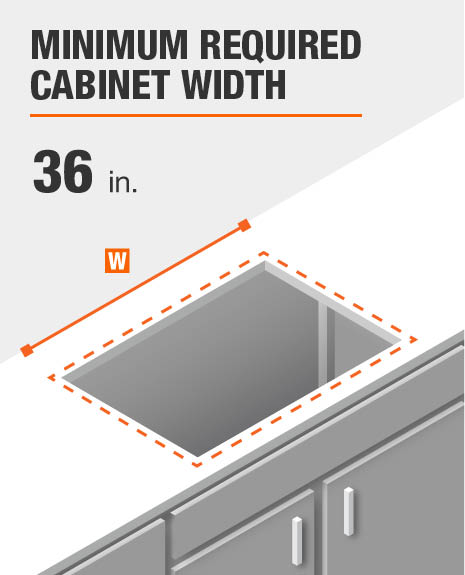 The minimum required cabinet width is 36 inches