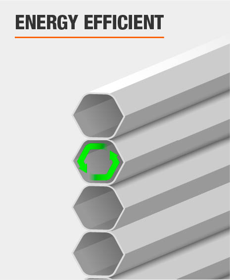 Energy Efficient Honeycomb Shaped cells