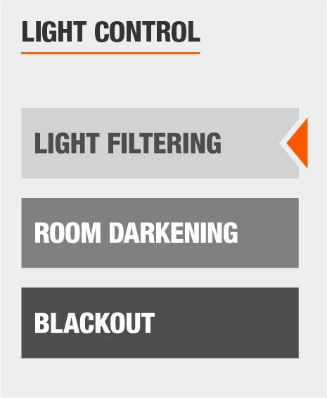Light Filtering Cellular Shades