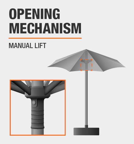 Opening Mechanism