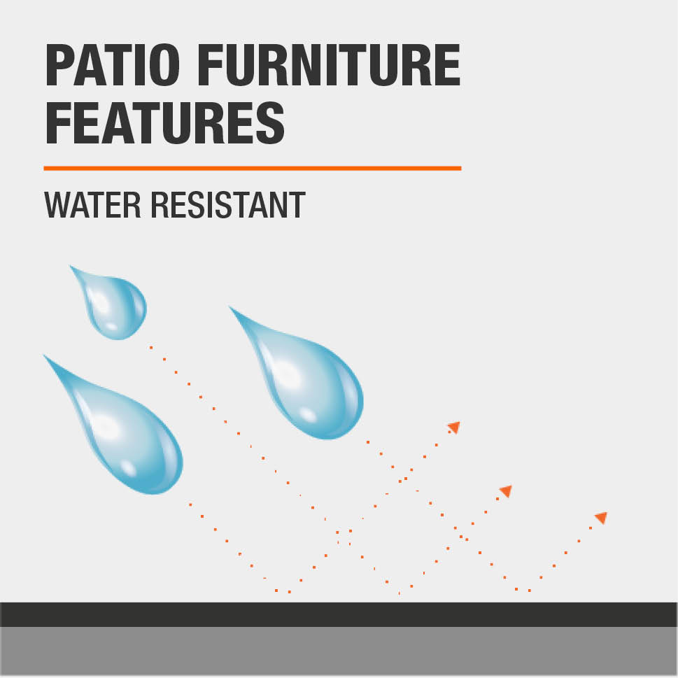 Patio Furniture Features  Water resistant