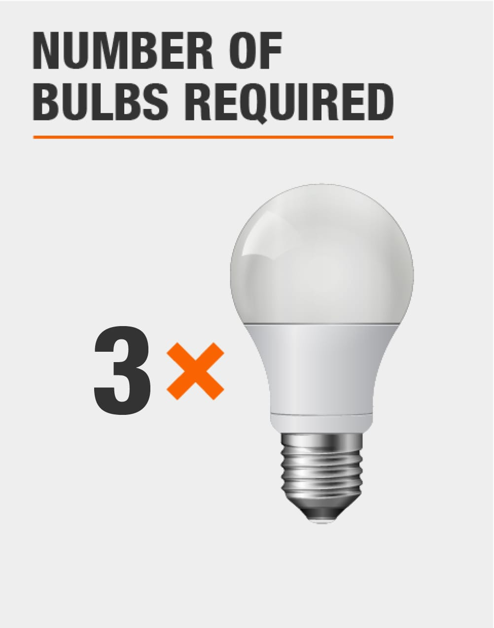 number of bulbs required is 3